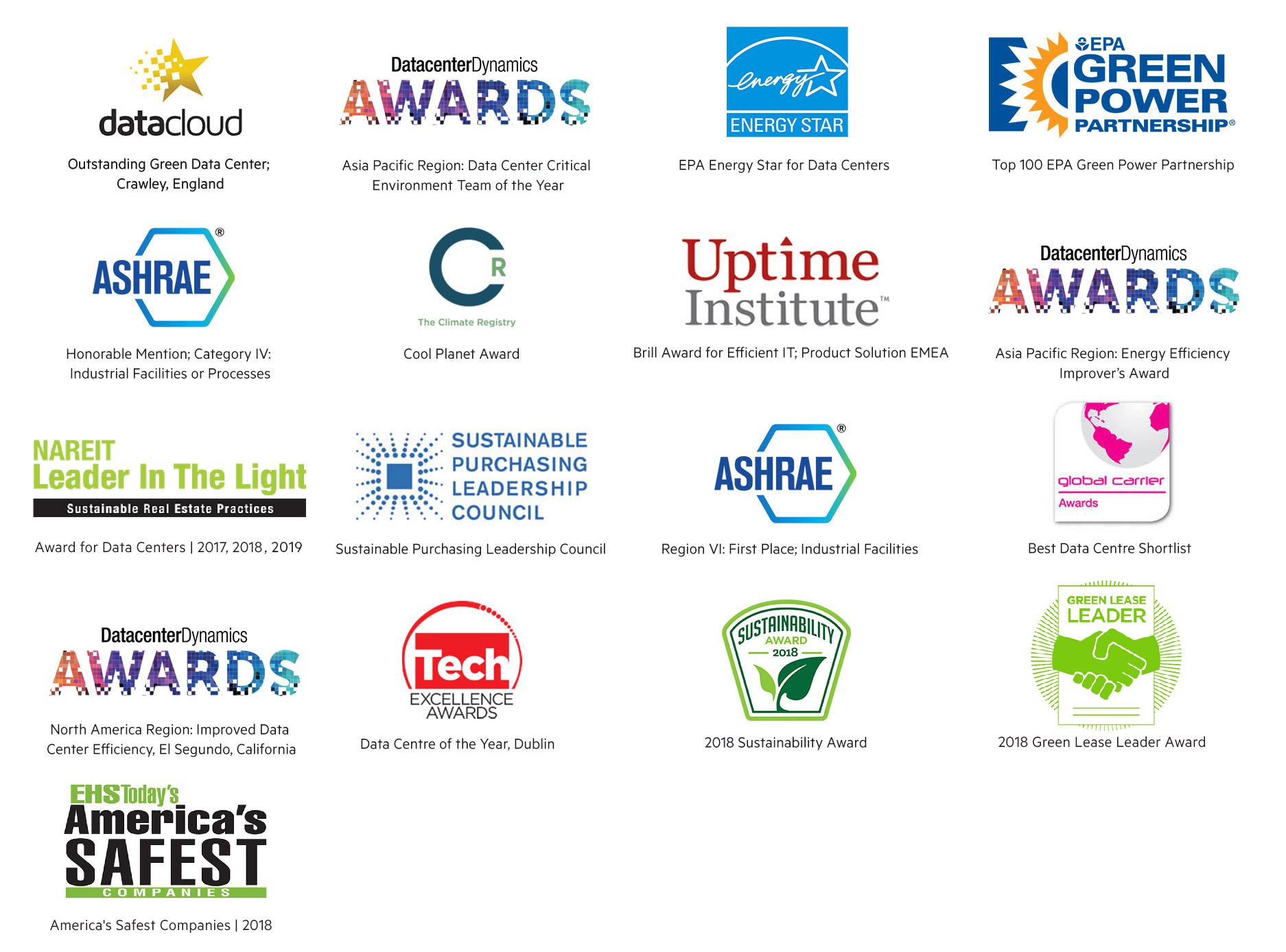Certificaten en awards